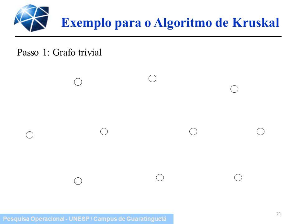 Pesquisa Operacional - UNESP / Campus de Guaratinguetá Exemplo para o Algoritmo de Kruskal 21 Passo 1: Grafo trivial 21