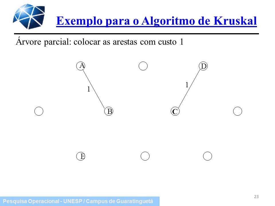 Pesquisa Operacional - UNESP / Campus de Guaratinguetá Exemplo para o Algoritmo de Kruskal 23 Árvore parcial: colocar as arestas com custo 1 1 1 A B C