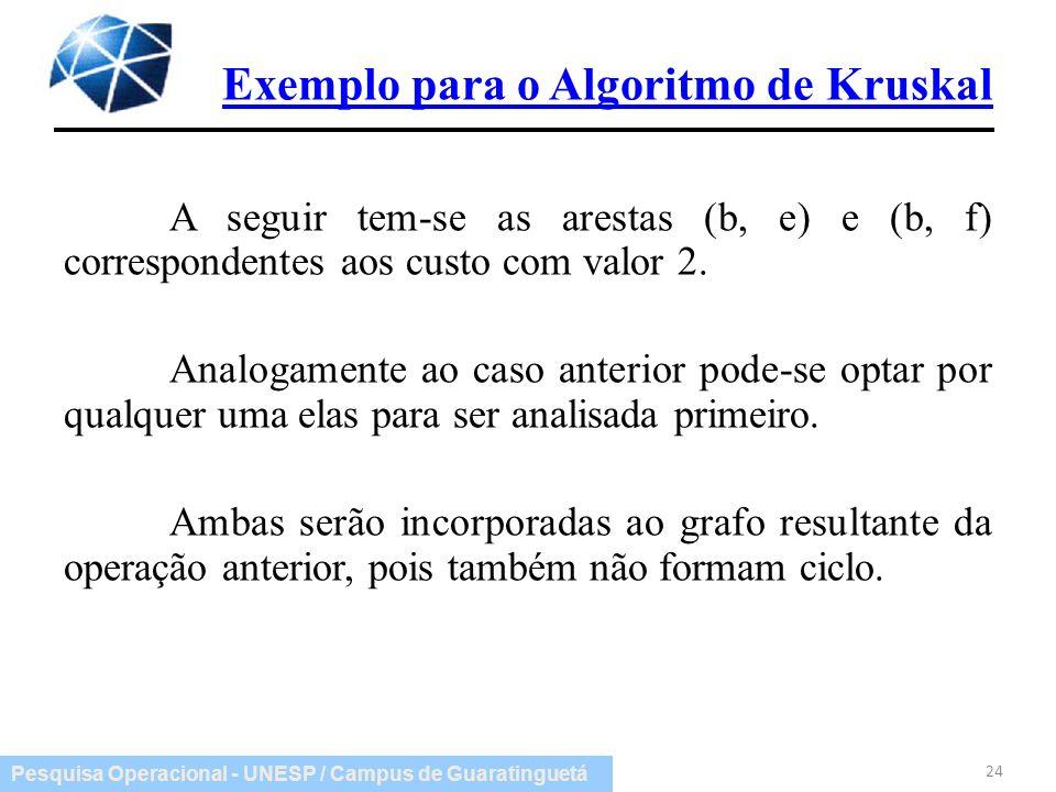 Pesquisa Operacional - UNESP / Campus de Guaratinguetá Exemplo para o Algoritmo de Kruskal A seguir tem-se as arestas (b, e) e (b, f) correspondentes