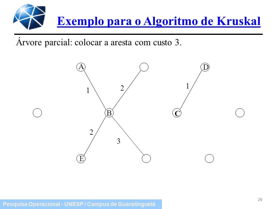 Pesquisa Operacional - UNESP / Campus de Guaratinguetá Exemplo para o Algoritmo de Kruskal 26 Árvore parcial: colocar a aresta com custo 3. 1 1 2 2 A