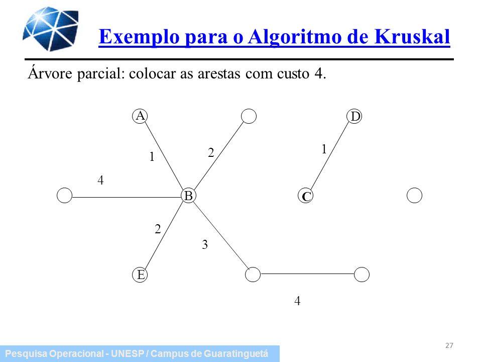 Pesquisa Operacional - UNESP / Campus de Guaratinguetá Exemplo para o Algoritmo de Kruskal 27 Árvore parcial: colocar as arestas com custo 4. 1 1 2 2