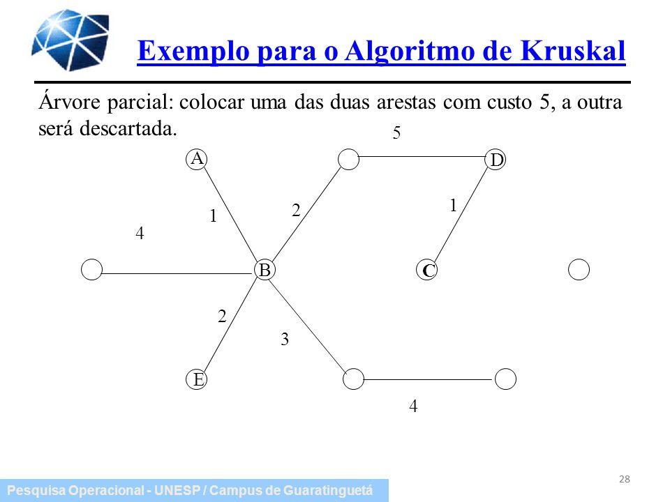 Pesquisa Operacional - UNESP / Campus de Guaratinguetá Exemplo para o Algoritmo de Kruskal 28 Árvore parcial: colocar uma das duas arestas com custo 5