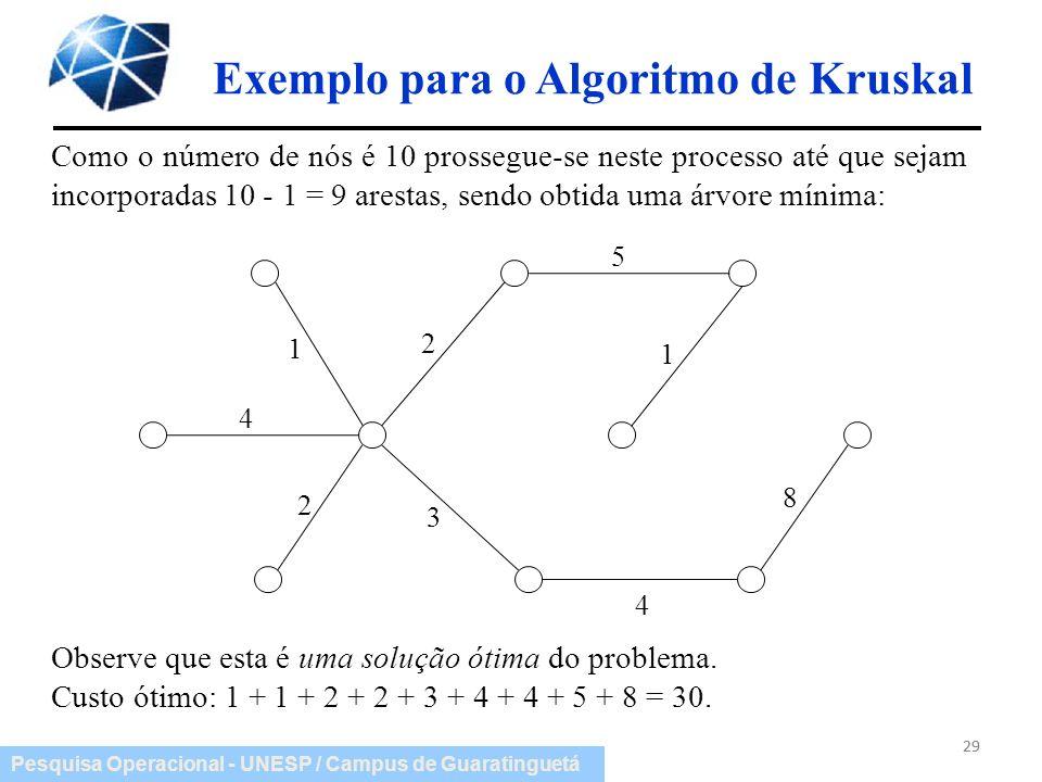 Pesquisa Operacional - UNESP / Campus de Guaratinguetá Exemplo para o Algoritmo de Kruskal 29 Como o número de nós é 10 prossegue-se neste processo at