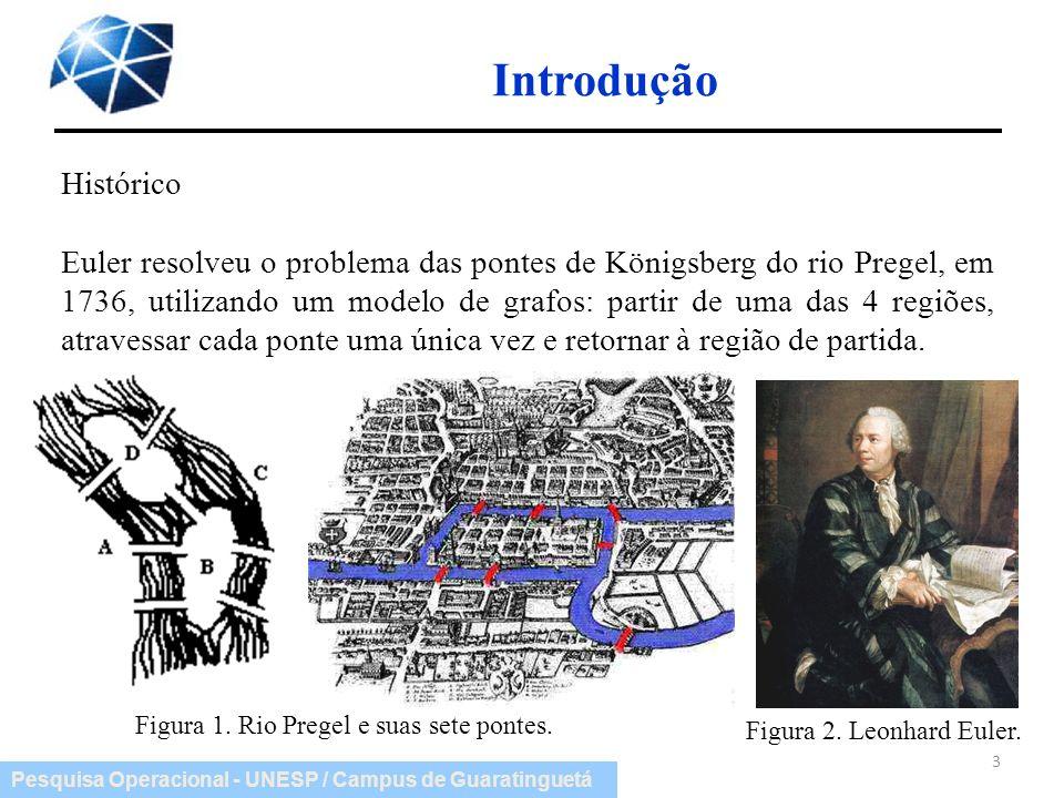 Pesquisa Operacional - UNESP / Campus de Guaratinguetá Introdução Histórico Euler resolveu o problema das pontes de Königsberg do rio Pregel, em 1736,