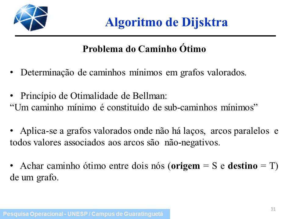 Pesquisa Operacional - UNESP / Campus de Guaratinguetá Algoritmo de Dijsktra 31 Problema do Caminho Ótimo Determinação de caminhos mínimos em grafos v
