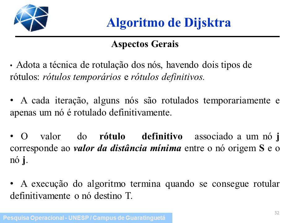Pesquisa Operacional - UNESP / Campus de Guaratinguetá Algoritmo de Dijsktra 32 Aspectos Gerais Adota a técnica de rotulação dos nós, havendo dois tip