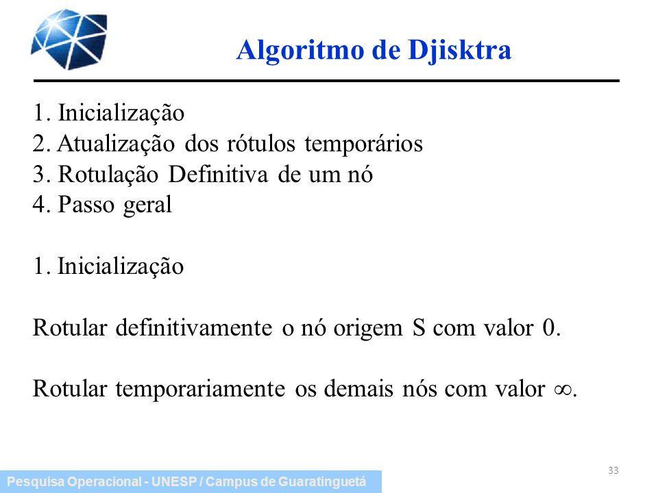Pesquisa Operacional - UNESP / Campus de Guaratinguetá Algoritmo de Djisktra 33 1. Inicialização 2. Atualização dos rótulos temporários 3. Rotulação D