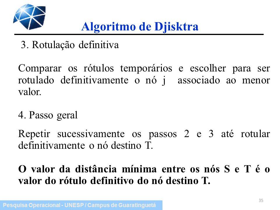 Pesquisa Operacional - UNESP / Campus de Guaratinguetá 3. Rotulação definitiva Comparar os rótulos temporários e escolher para ser rotulado definitiva
