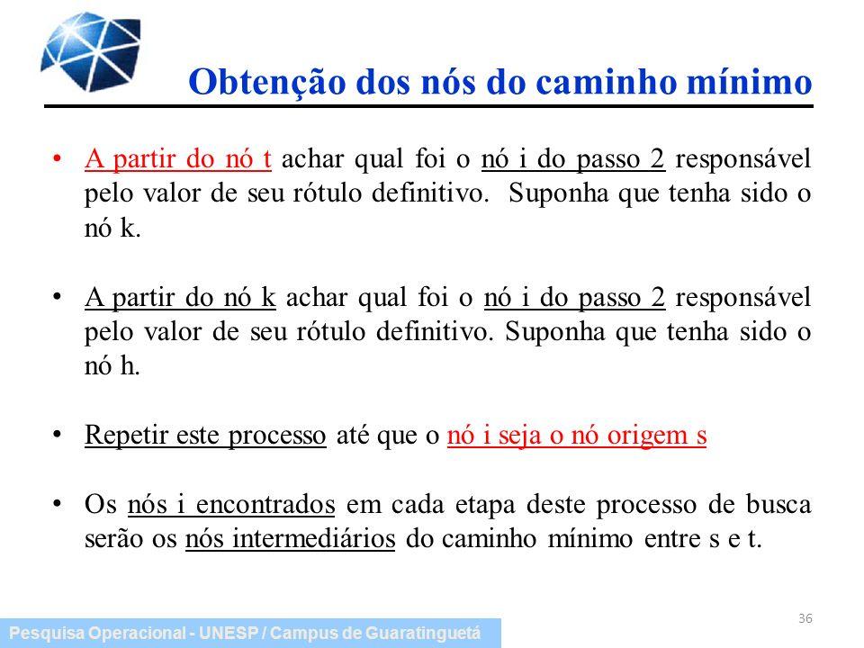 Pesquisa Operacional - UNESP / Campus de Guaratinguetá Obtenção dos nós do caminho mínimo A partir do nó t achar qual foi o nó i do passo 2 responsáve