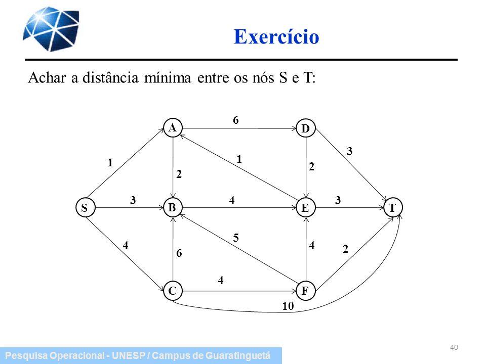 Pesquisa Operacional - UNESP / Campus de Guaratinguetá Exercício 40 A B C D E F ST 1 3 4 2 6 4 5 4 1 6 3 2 3 4 2 10 Achar a distância mínima entre os