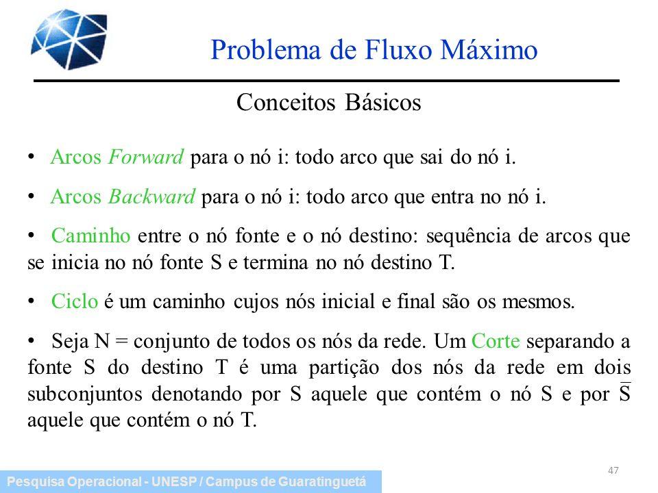 Pesquisa Operacional - UNESP / Campus de Guaratinguetá Problema de Fluxo Máximo 47 Conceitos Básicos Arcos Forward para o nó i: todo arco que sai do n