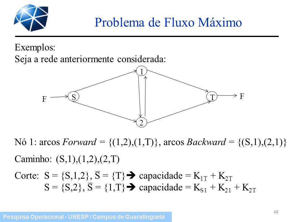 Pesquisa Operacional - UNESP / Campus de Guaratinguetá Problema de Fluxo Máximo 48 S T 1 2 F F Exemplos: Seja a rede anteriormente considerada: Nó 1: