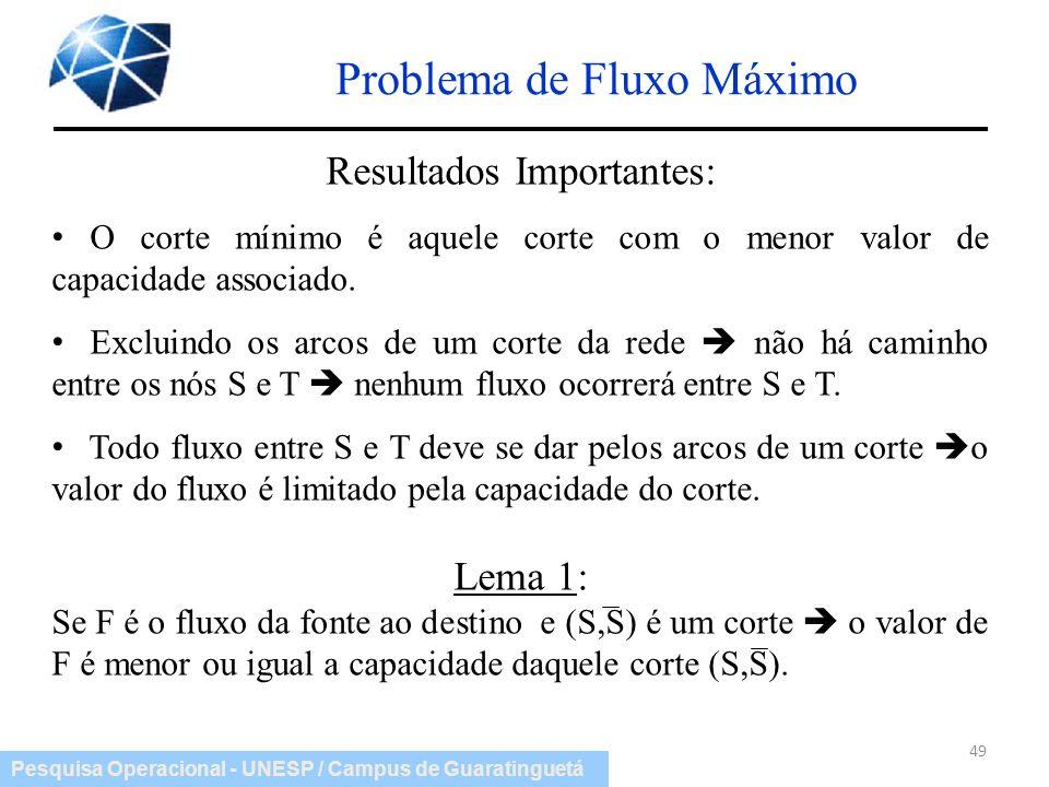 Pesquisa Operacional - UNESP / Campus de Guaratinguetá Problema de Fluxo Máximo 49 Resultados Importantes: O corte mínimo é aquele corte com o menor v