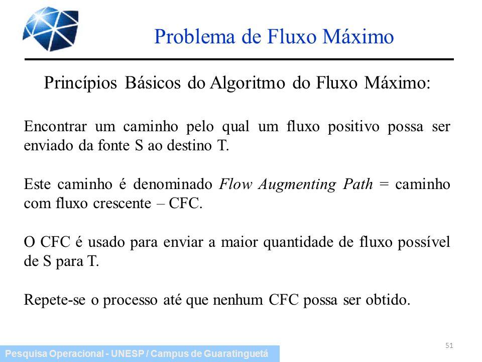 Pesquisa Operacional - UNESP / Campus de Guaratinguetá Problema de Fluxo Máximo 51 Princípios Básicos do Algoritmo do Fluxo Máximo: Encontrar um camin