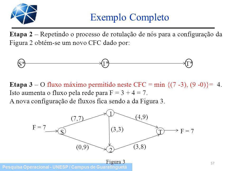 Pesquisa Operacional - UNESP / Campus de Guaratinguetá Exemplo Completo 57 Etapa 2 – Repetindo o processo de rotulação de nós para a configuração da F