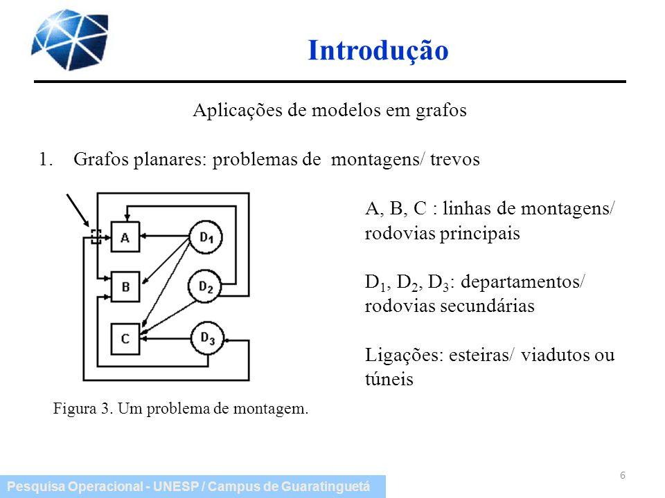 Pesquisa Operacional - UNESP / Campus de Guaratinguetá Introdução Aplicações de modelos em grafos 1. Grafos planares: problemas de montagens/ trevos F