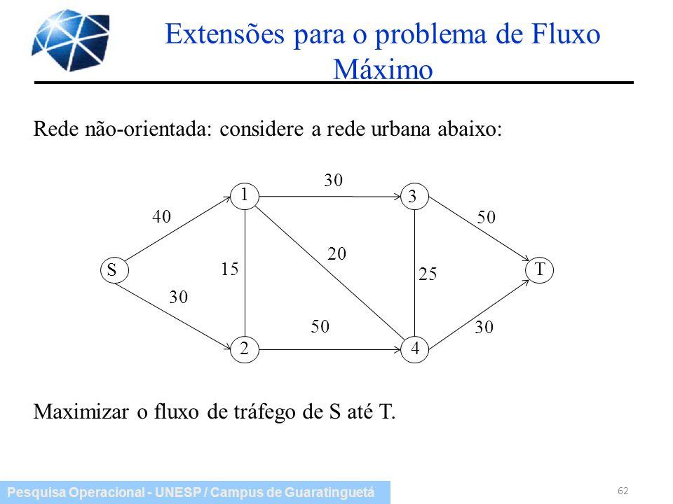 Pesquisa Operacional - UNESP / Campus de Guaratinguetá Extensões para o problema de Fluxo Máximo 62 Rede não-orientada: considere a rede urbana abaixo