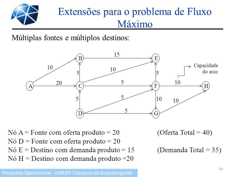 Pesquisa Operacional - UNESP / Campus de Guaratinguetá Extensões para o problema de Fluxo Máximo 64 Nó A = Fonte com oferta produto = 20 (Oferta Total