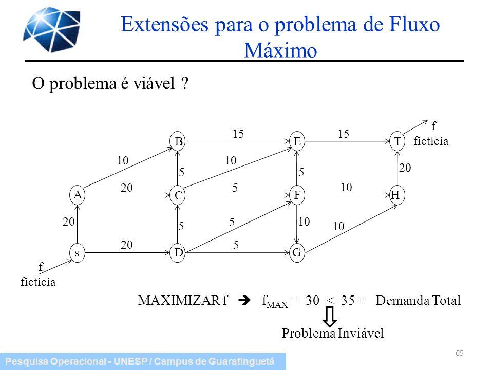 Pesquisa Operacional - UNESP / Campus de Guaratinguetá Extensões para o problema de Fluxo Máximo 65 C C C C C CC C CC 20 10 5 5 5 5 5 5 15 20 f fictíc