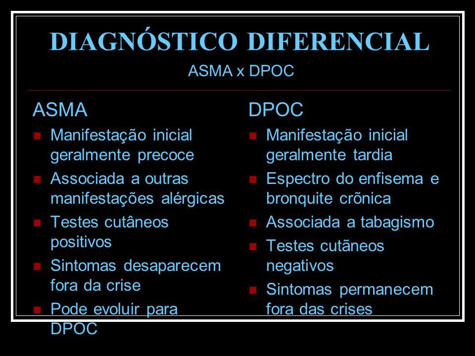 DIAGNÓSTICO DIFERENCIAL ASMA Manifestação inicial geralmente precoce Associada a outras manifestações alérgicas Testes cutâneos positivos Sintomas des