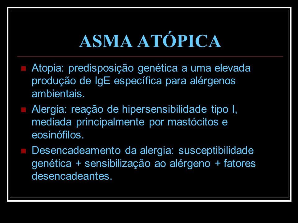 ASMA ATÓPICA Atopia: predisposição genética a uma elevada produção de IgE específica para alérgenos ambientais. Alergia: reação de hipersensibilidade