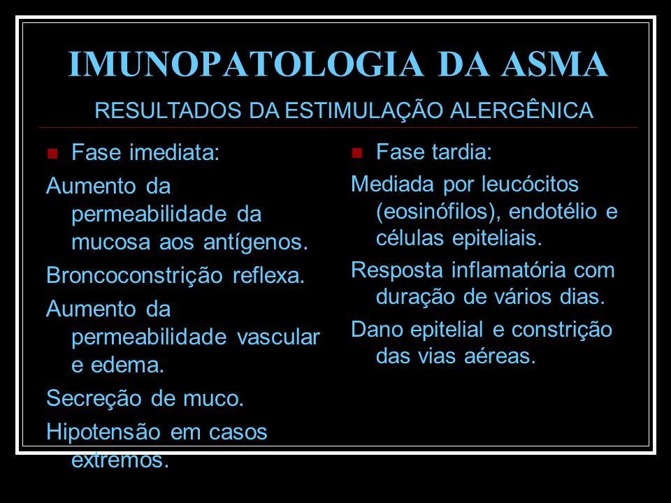 IMUNOPATOLOGIA DA ASMA Fase imediata: Aumento da permeabilidade da mucosa aos antígenos. Broncoconstrição reflexa. Aumento da permeabilidade vascular