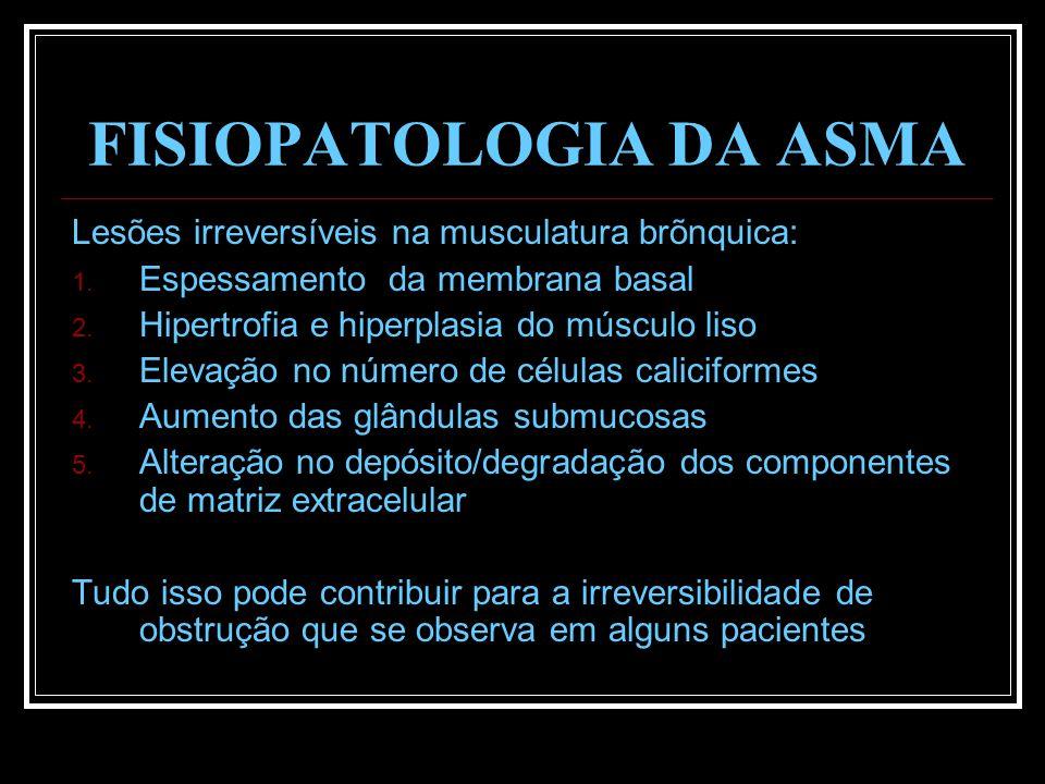 FISIOPATOLOGIA DA ASMA Lesões irreversíveis na musculatura brõnquica: 1. Espessamento da membrana basal 2. Hipertrofia e hiperplasia do músculo liso 3