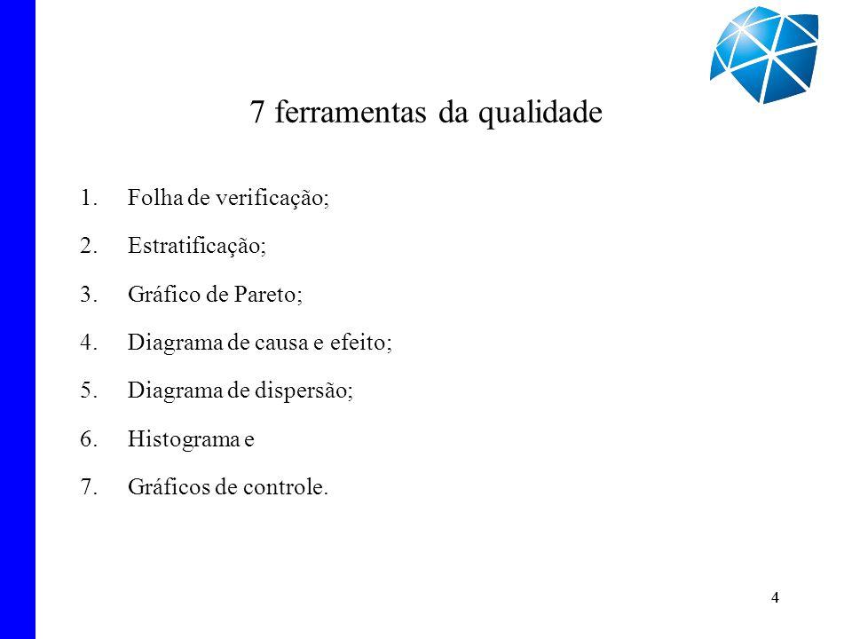 4 7 ferramentas da qualidade 1.Folha de verificação; 2.Estratificação; 3.Gráfico de Pareto; 4.Diagrama de causa e efeito; 5.Diagrama de dispersão; 6.H
