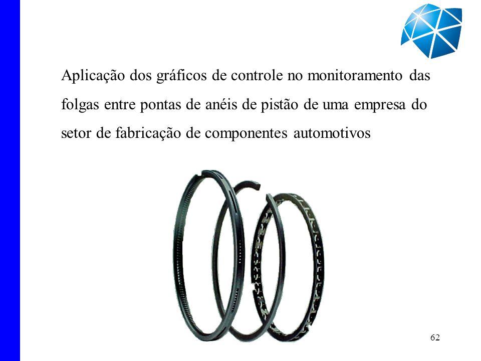 62 Aplicação dos gráficos de controle no monitoramento das folgas entre pontas de anéis de pistão de uma empresa do setor de fabricação de componentes