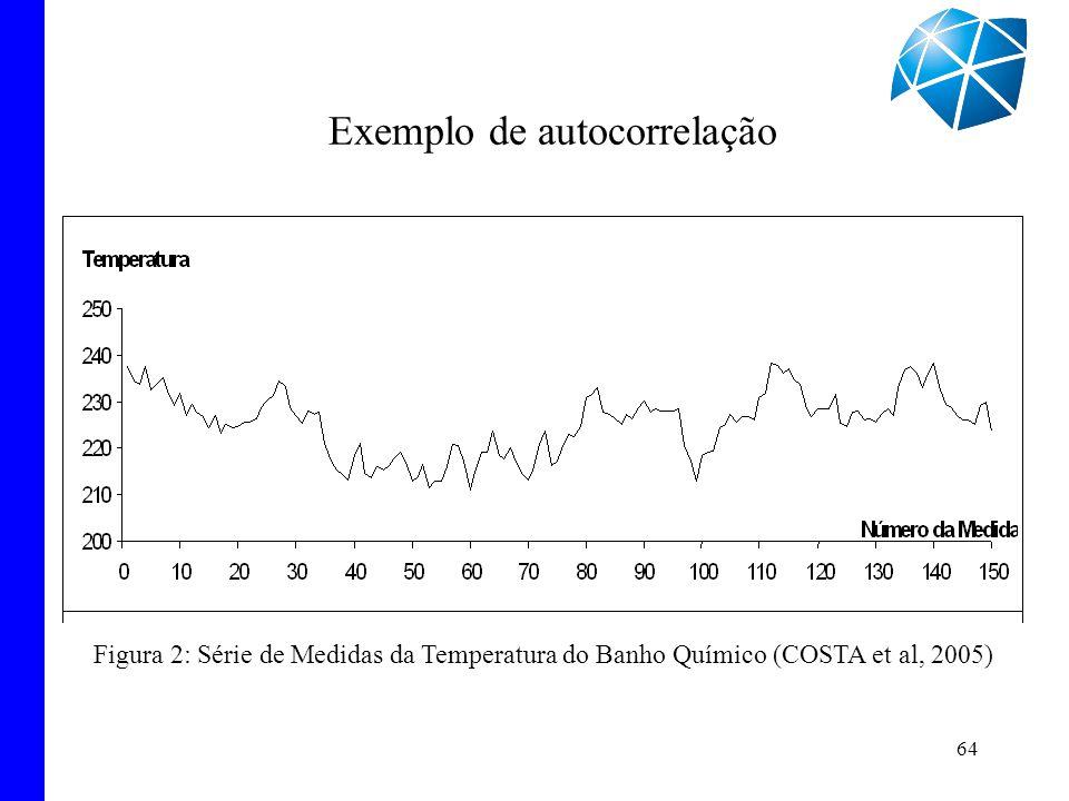 64 Exemplo de autocorrelação Figura 2: Série de Medidas da Temperatura do Banho Químico (COSTA et al, 2005)