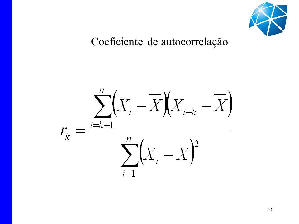 66 Coeficiente de autocorrelação