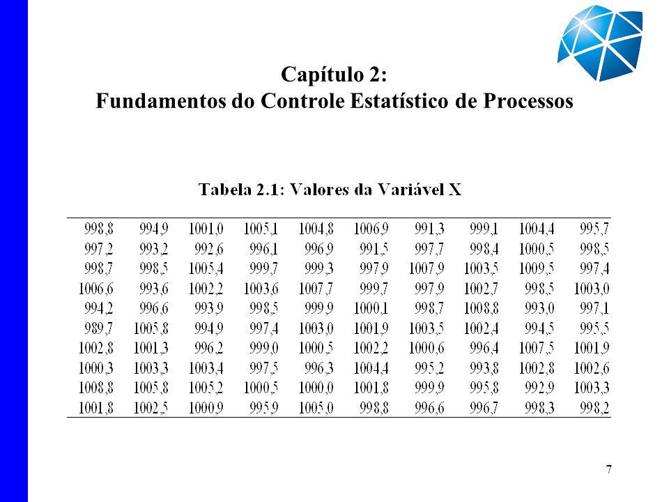 7 Capítulo 2: Fundamentos do Controle Estatístico de Processos