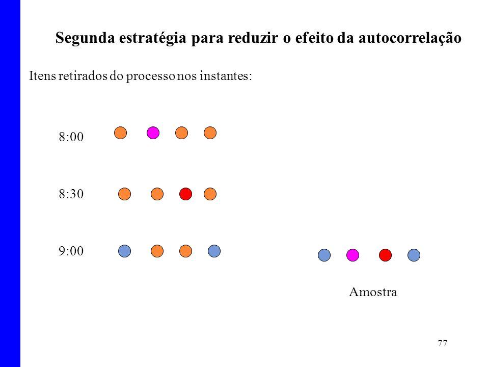 77 Itens retirados do processo nos instantes: 8:00 8:30 9:00 Amostra Segunda estratégia para reduzir o efeito da autocorrelação