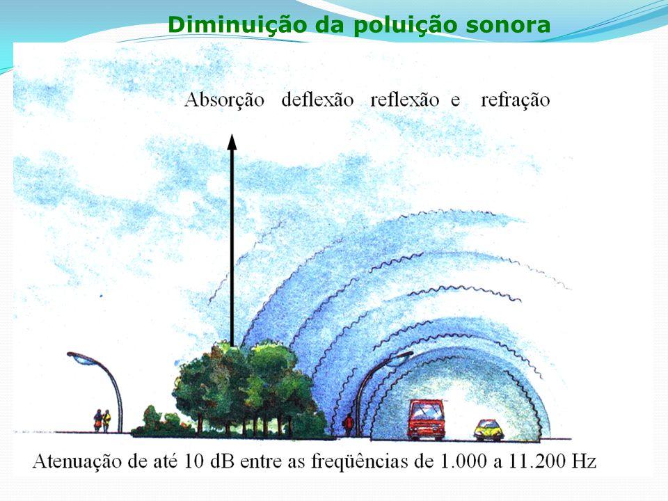São PauloRio de Janeiro