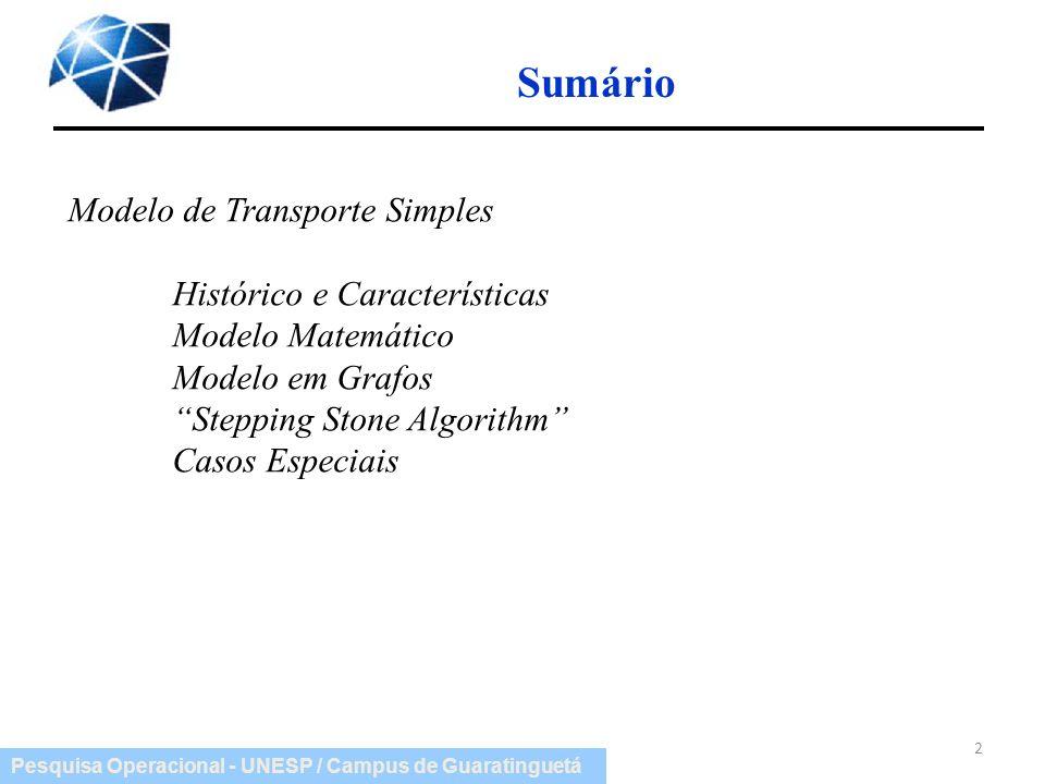 Pesquisa Operacional - UNESP / Campus de Guaratinguetá Sumário 2 Modelo de Transporte Simples Histórico e Características Modelo Matemático Modelo em