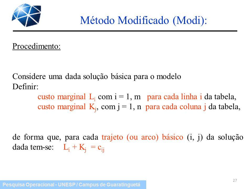 Pesquisa Operacional - UNESP / Campus de Guaratinguetá Método Modificado (Modi): 27 Procedimento: Considere uma dada solução básica para o modelo Defi