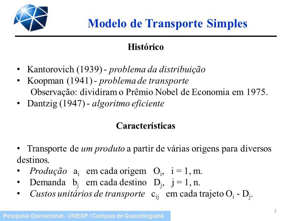Pesquisa Operacional - UNESP / Campus de Guaratinguetá Modelo de Transporte Simples 3 Histórico Kantorovich (1939) - problema da distribuição Koopman