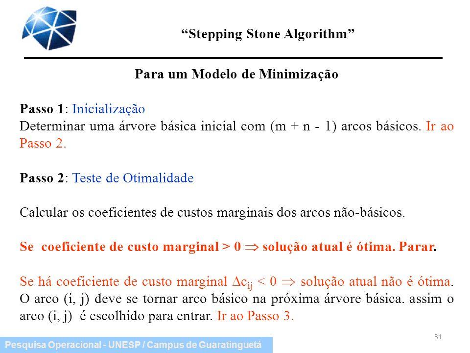 Pesquisa Operacional - UNESP / Campus de Guaratinguetá Stepping Stone Algorithm 31 Para um Modelo de Minimização Passo 1: Inicialização Determinar uma