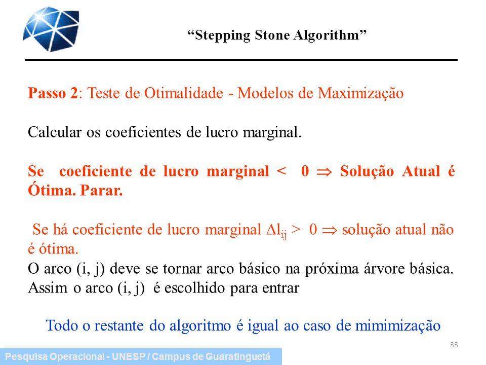 Pesquisa Operacional - UNESP / Campus de Guaratinguetá Stepping Stone Algorithm 33 Passo 2: Teste de Otimalidade - Modelos de Maximização Calcular os