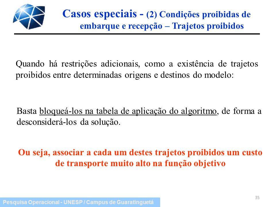 Pesquisa Operacional - UNESP / Campus de Guaratinguetá Casos especiais - (2) Condições proibidas de embarque e recepção – Trajetos proibidos 35 Quando