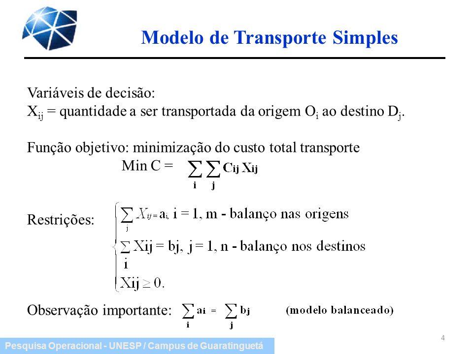 Pesquisa Operacional - UNESP / Campus de Guaratinguetá 4 Modelo de Transporte Simples Variáveis de decisão: X ij = quantidade a ser transportada da or