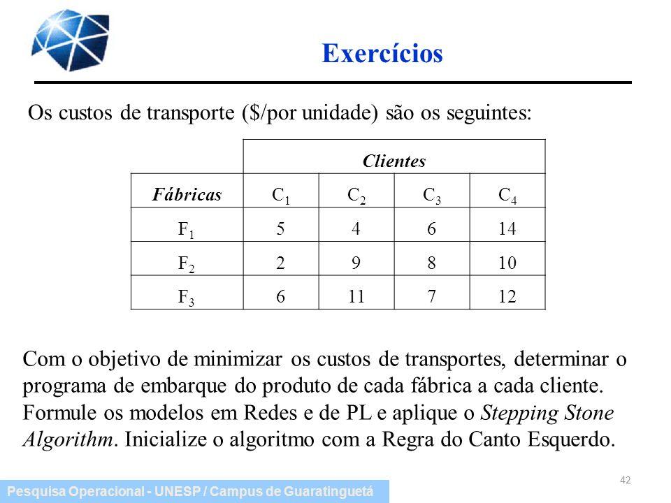 Pesquisa Operacional - UNESP / Campus de Guaratinguetá Exercícios 42 Os custos de transporte ($/por unidade) são os seguintes: Clientes FábricasC1C1 C