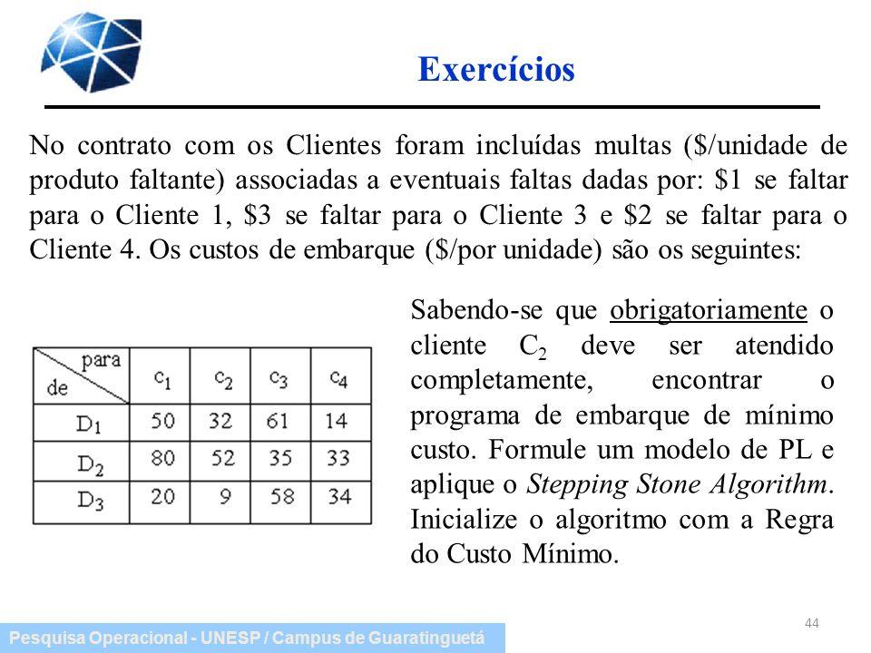 Pesquisa Operacional - UNESP / Campus de Guaratinguetá Exercícios 44 No contrato com os Clientes foram incluídas multas ($/unidade de produto faltante