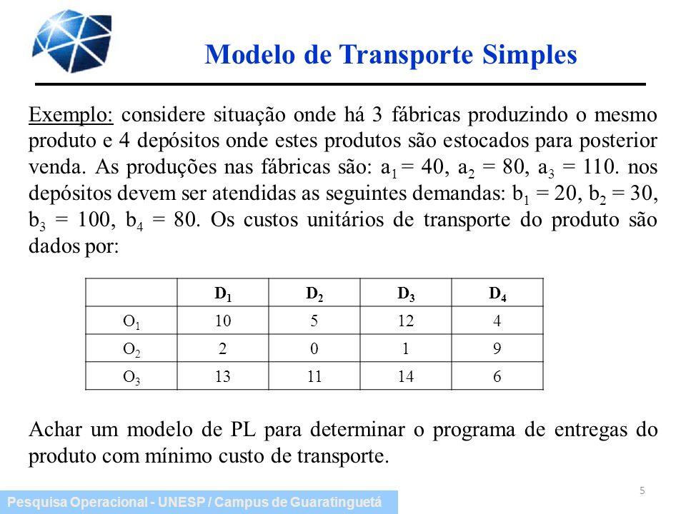 Pesquisa Operacional - UNESP / Campus de Guaratinguetá 5 Modelo de Transporte Simples Exemplo: considere situação onde há 3 fábricas produzindo o mesm