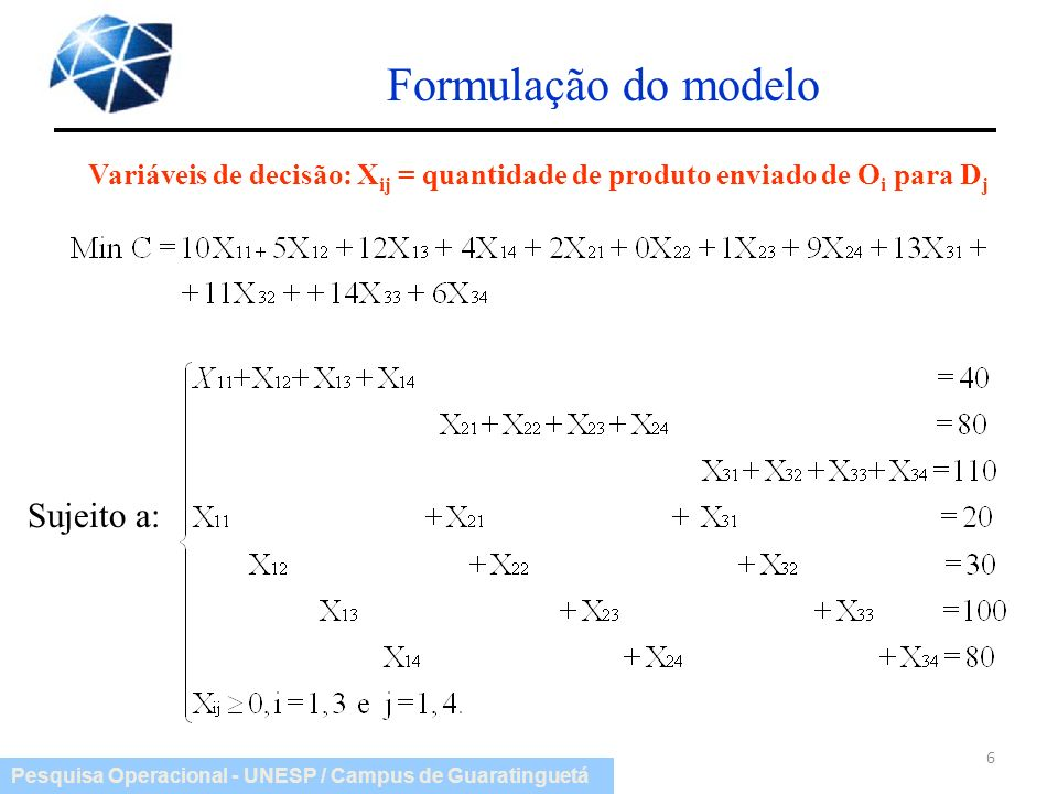 Pesquisa Operacional - UNESP / Campus de Guaratinguetá 6 Sujeito a: Formulação do modelo Variáveis de decisão: X ij = quantidade de produto enviado de