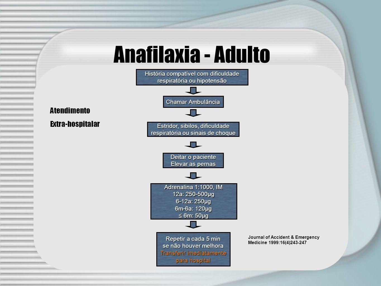 História compatível com dificuldade respiratória ou hipotensão Chamar Ambulância Estridor, sibilos, dificuldade respiratória ou sinais de choque Deita