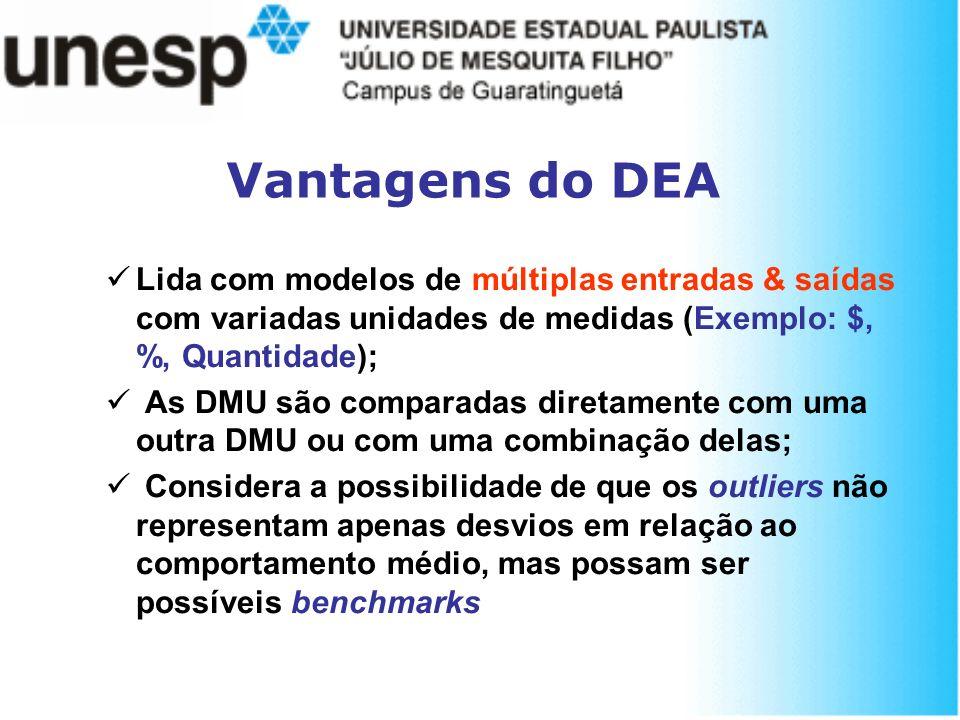 Vantagens do DEA Lida com modelos de múltiplas entradas & saídas com variadas unidades de medidas (Exemplo: $, %, Quantidade); As DMU são comparadas d