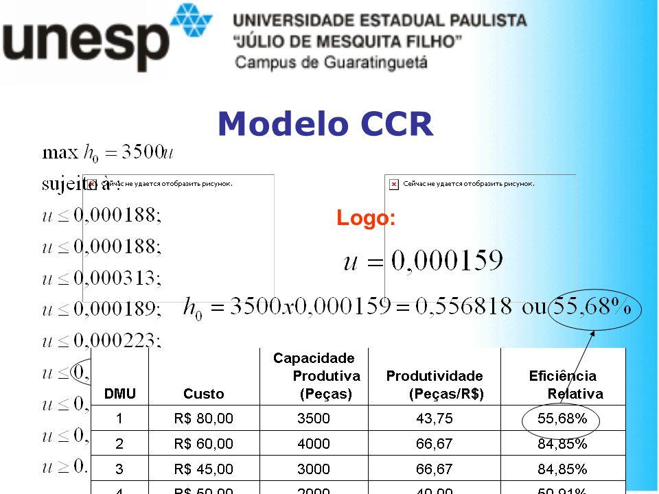 Modelo CCR Mínimo Valor Logo: