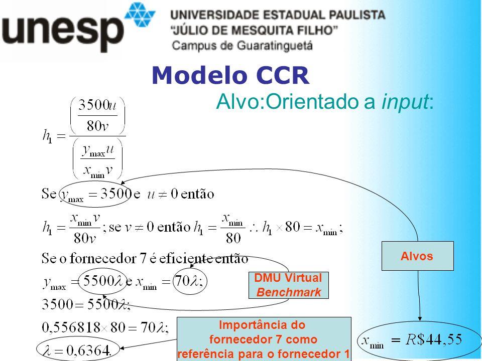 Modelo CCR Alvo:Orientado a input: DMU Virtual Benchmark Alvos Importância do fornecedor 7 como referência para o fornecedor 1