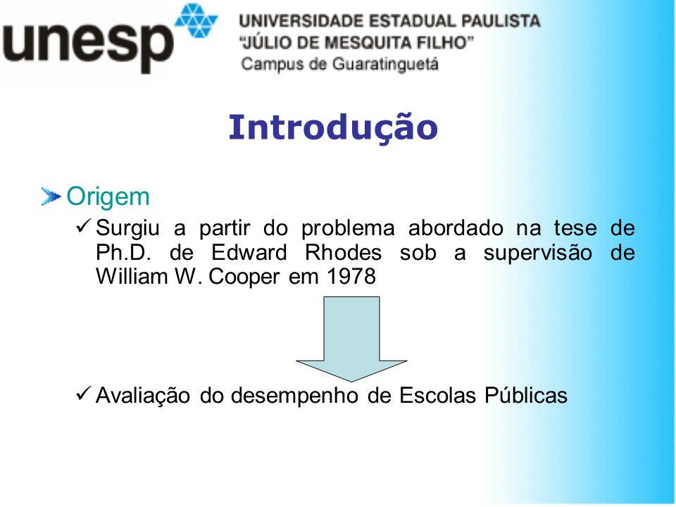 Introdução Origem Surgiu a partir do problema abordado na tese de Ph.D. de Edward Rhodes sob a supervisão de William W. Cooper em 1978 Avaliação do de